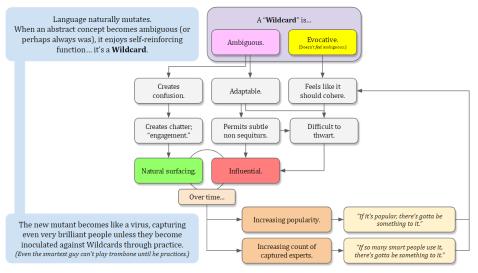 wildcard_engine